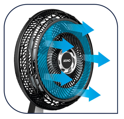 Ventilador Arno Turbo Silence Power Zone